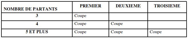 la-frmsa-organise-la-1ere-edition-de-la-coupe-du-trone-176-3.png
