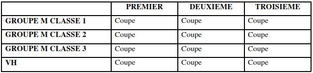 la-frmsa-organise-la-1ere-edition-de-la-coupe-du-trone-176-4.png