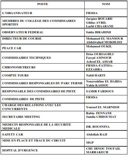la-frmsa-organise-la-1ere-edition-de-la-coupe-du-trone-176-5.png