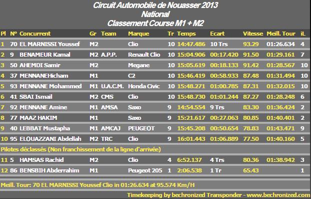 quelle-est-la-voiture-la-plus-rapide-sur-nos-circuits-197-15.png