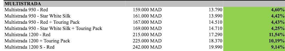 essai-ducati-multistarda-950-454-15.jpg