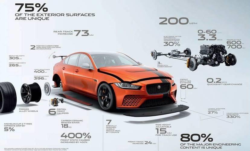 jaguar-xe-sv-project-8-300-exemplaires-de-la-berline-la-plus-rapide-jamais-realisee-par-jaguar-verront-le-jour-765-6.jpg