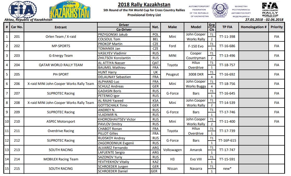 rally-kazakhstan-2018-le-duel-801-2.png