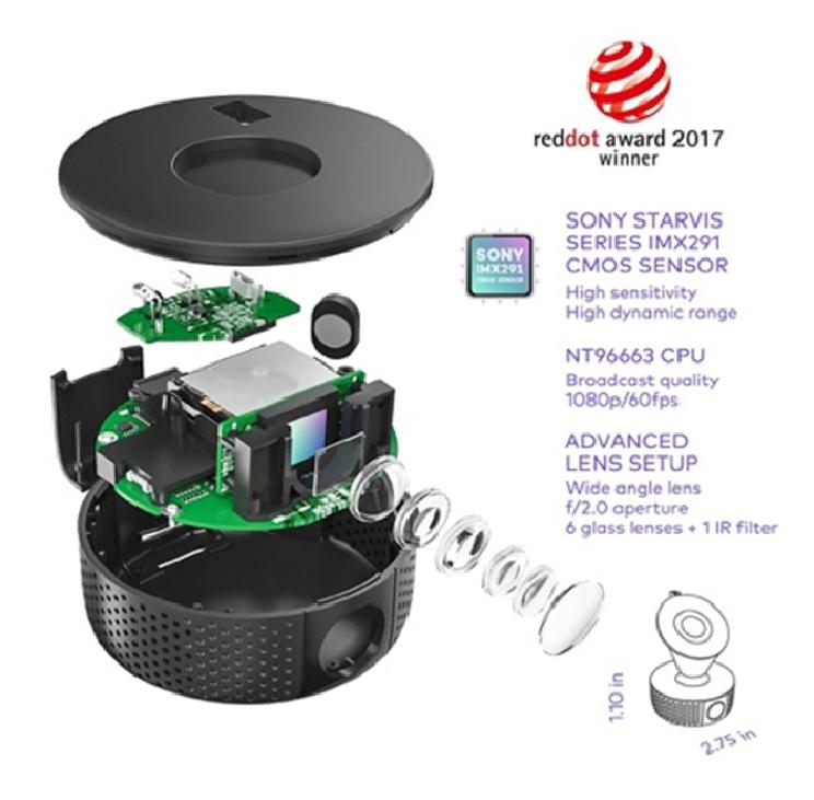 comment-choisir-sa-dashcam-1101-2.png