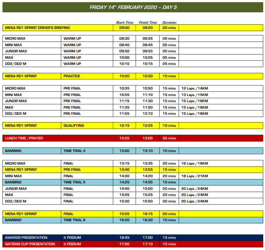 mena-karting-nations-cup-cinq-marocains-au-depart-1183-6.png