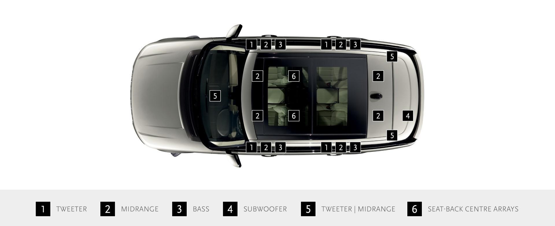 5-systemes-audio-haut-de-gamme-pour-voitures-1241-5.jpg