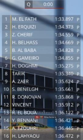 un-premier-evenement-reussi-pour-la-sim-racing-morocco-1284-5.jpg