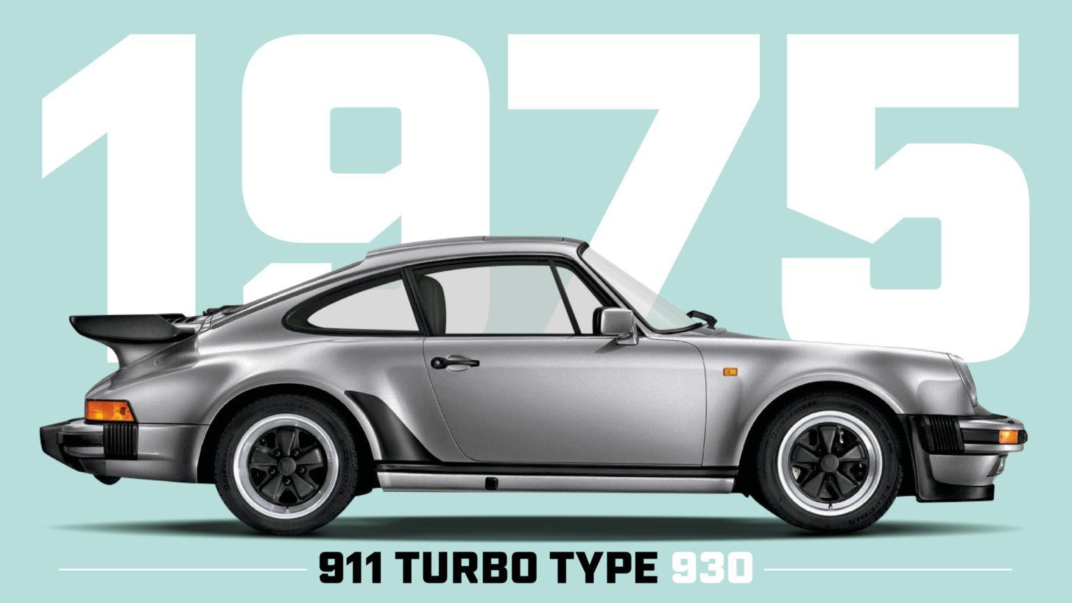 la-saga-porsche-911-turbo-le-guide-d-achat-1349-1.jpg