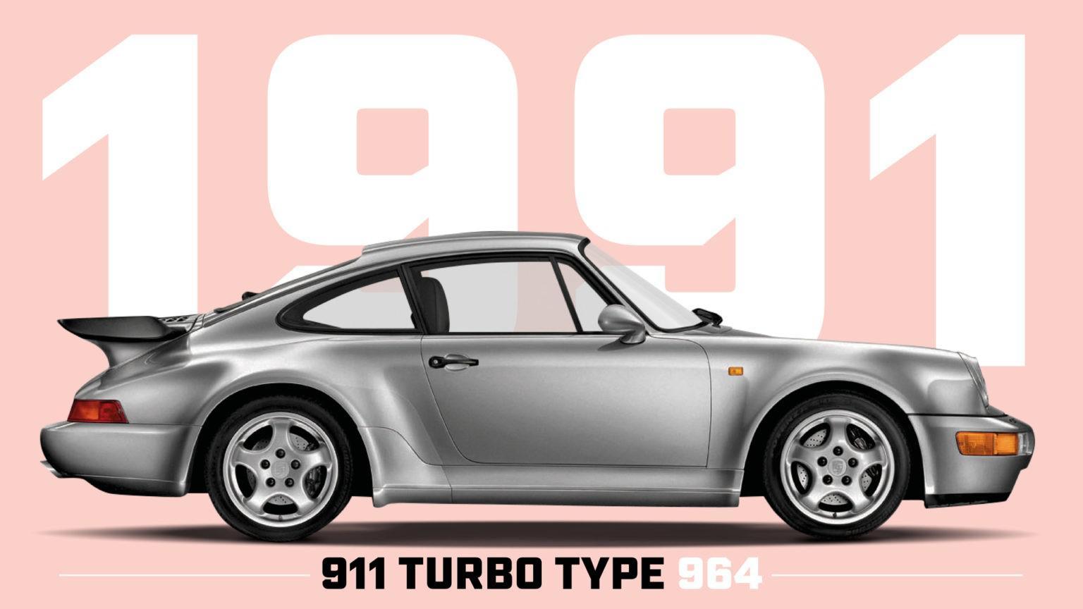 la-saga-porsche-911-turbo-le-guide-d-achat-1349-2.jpg