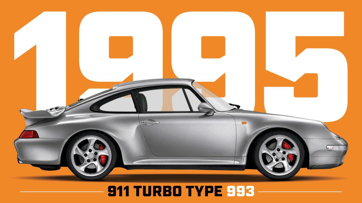 la-saga-porsche-911-turbo-le-guide-d-achat-1349-3.jpg