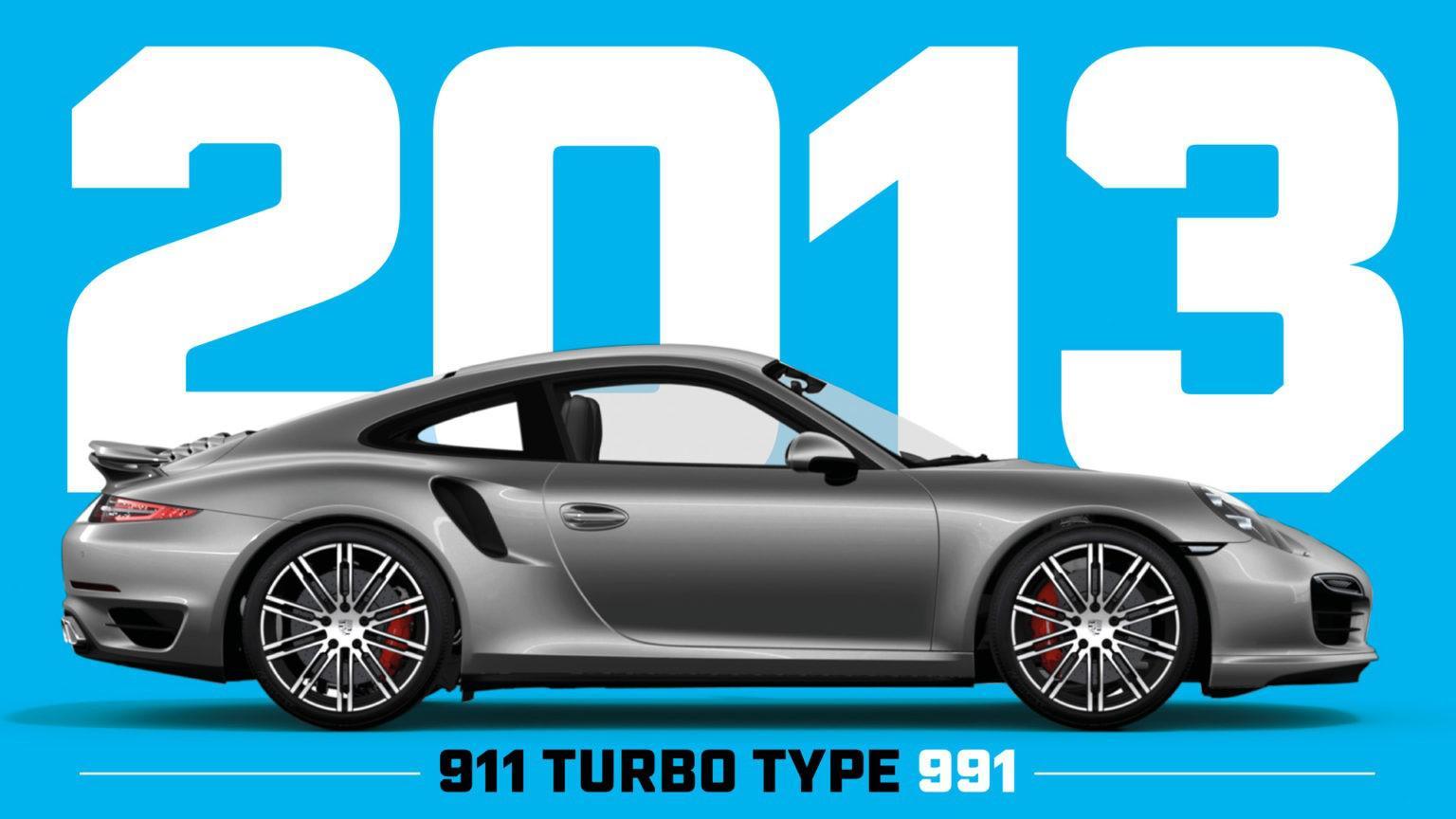 la-saga-porsche-911-turbo-le-guide-d-achat-1349-6.jpg