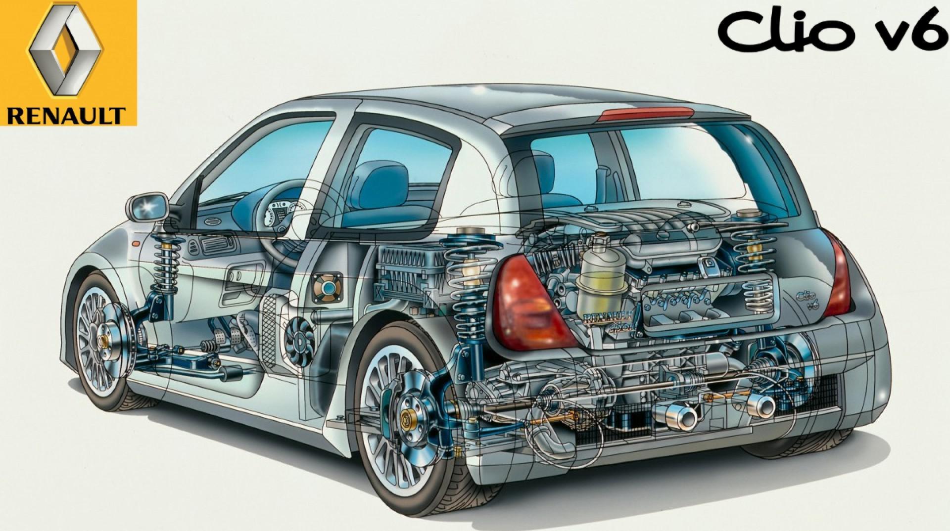 9 choses à savoir sur la Renault Clio Sport V6